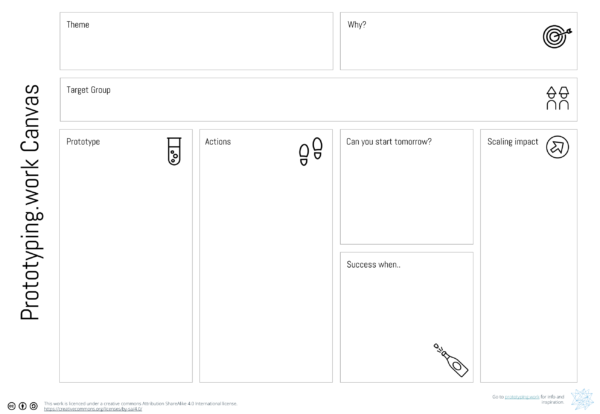 prototyping work canvas web