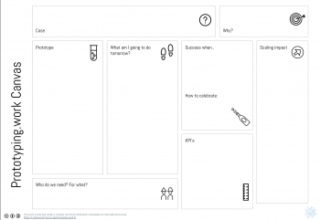 prototyping work canvas